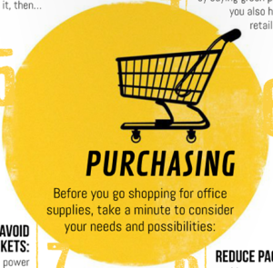 Purchasing - before you go shopping, take a minute to consider your needs and possibilities